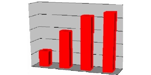 Meer doden door beroepsziekten, asbest hoofdoorzaak