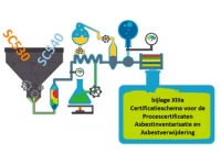Nieuw certificatieschema voor asbestinventarisatie en asbestverwijdering op 1 maart 2017 van kracht